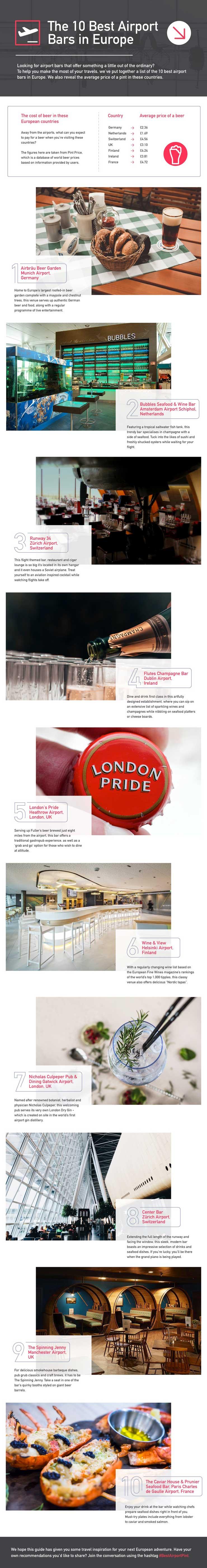 10 best Airport Bars